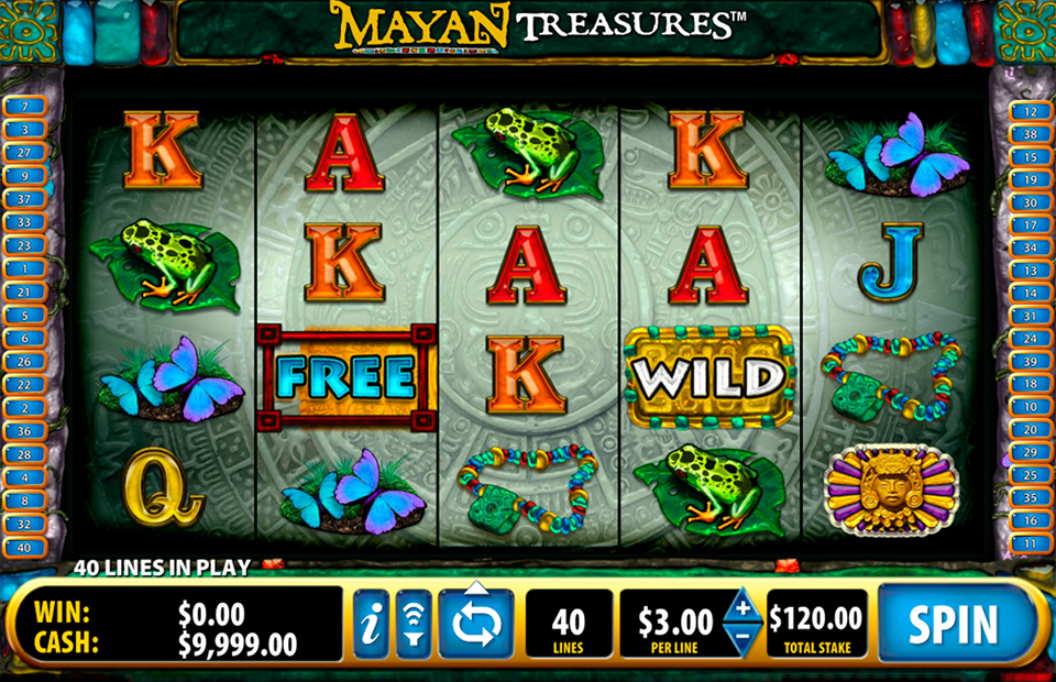 Mayan Treasures Slot